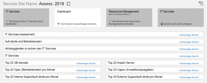 IT Service: Kennzahlen, SLAs, Beschreibung
