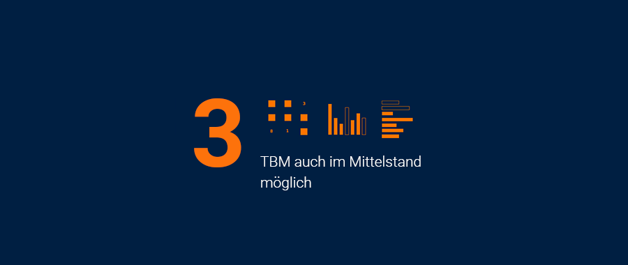 Technology Business Management für KMU