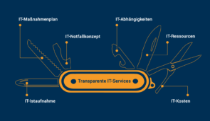Transparente IT-Services nutzen